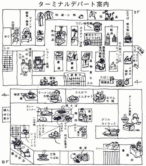 1976(昭和51)年当時の中央ターミナルデパート案内図(北海道中央バスファンクラブより)